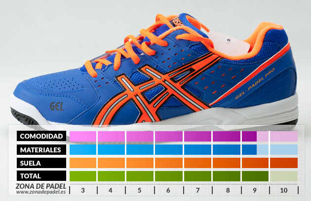 Unboxing Zapatillas Asics Gel Padel Exclusive 2014