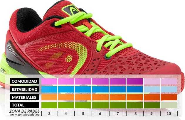 Nuevas zapatillas Head Revolt Pro rojas